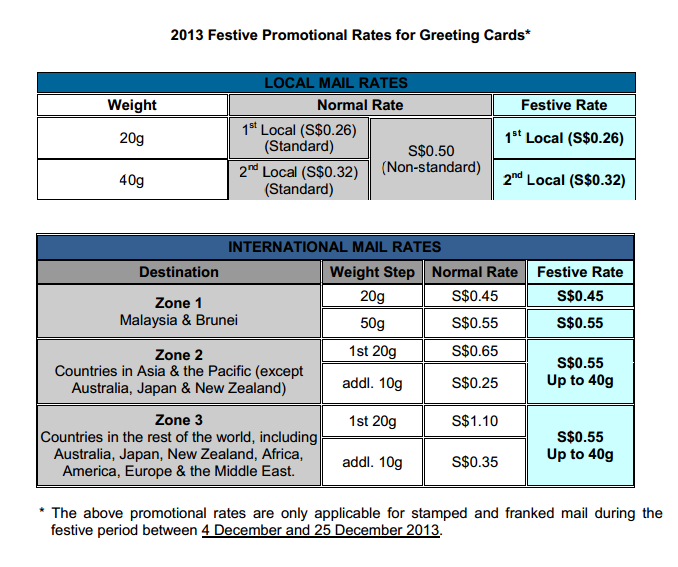 Singpost festive postage rates for greeting cards for local singpost festive postage rates 2013 m4hsunfo